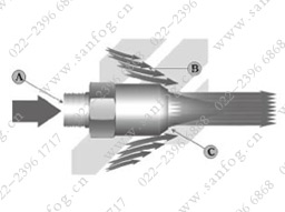 K节气yzc888喷嘴