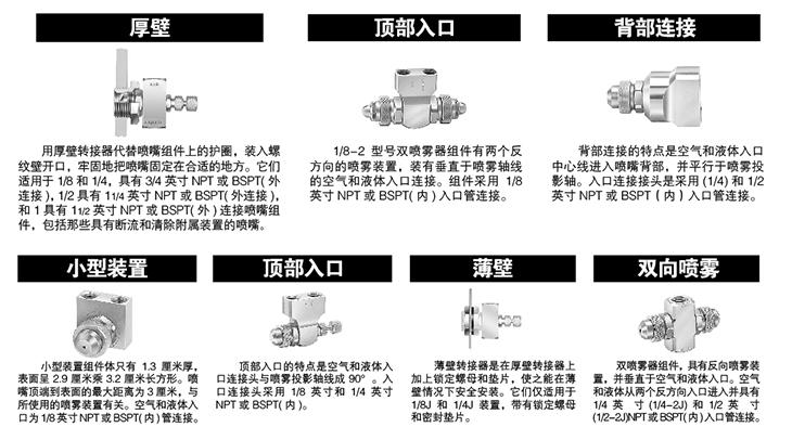 空气雾化yzc888喷嘴组件
