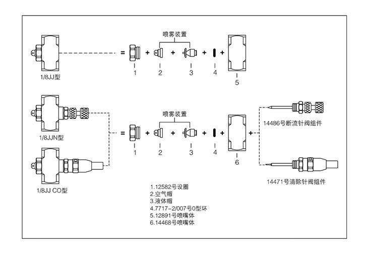 可调空气雾化yzc888喷嘴图解