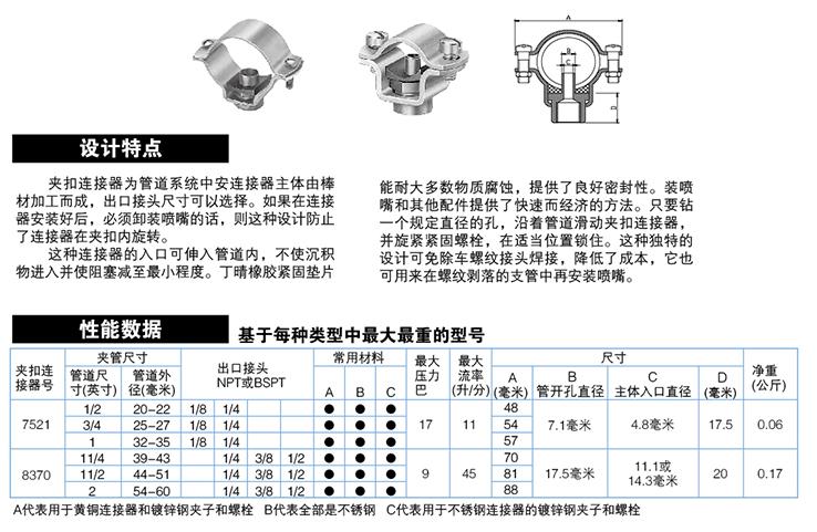 金属夹扣连接器