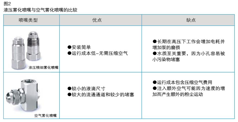 喷嘴选择指南2.png