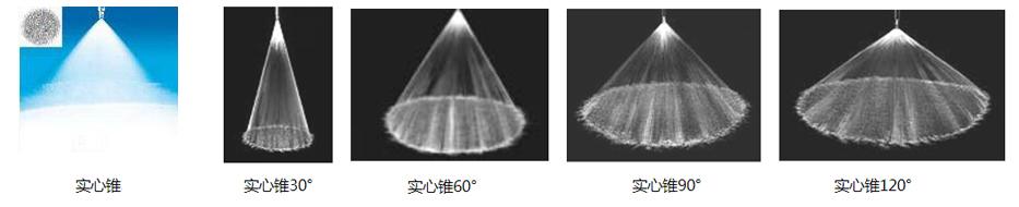 实心圆锥yzc888喷嘴喷雾角度